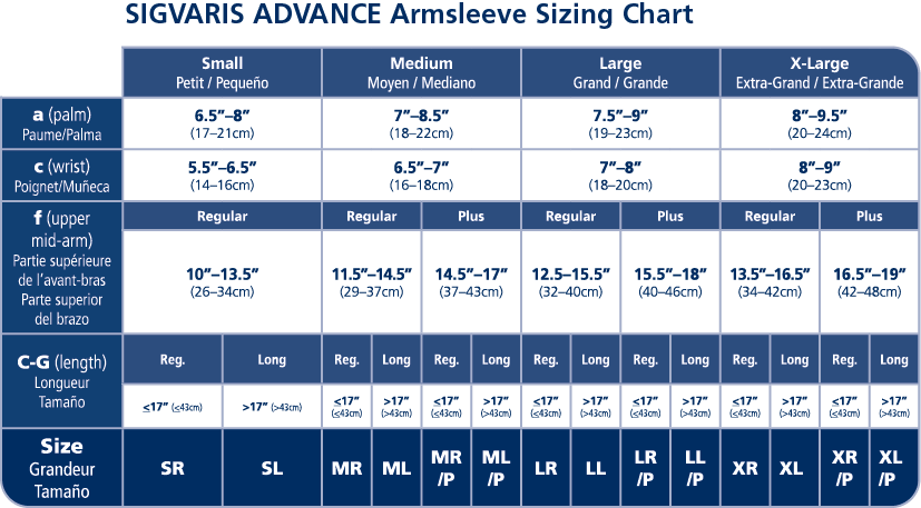 size chart Sigvaris 910 advance