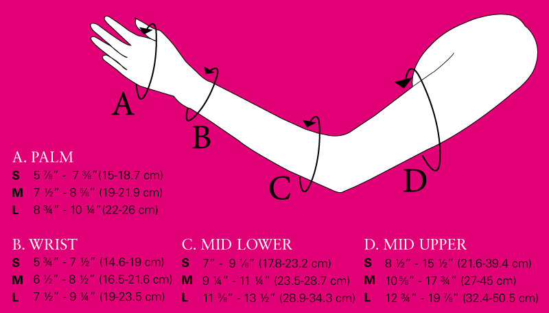 LympheDiva Arm Sleeve Size Chart